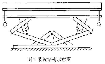 架减振装置结构示意图
